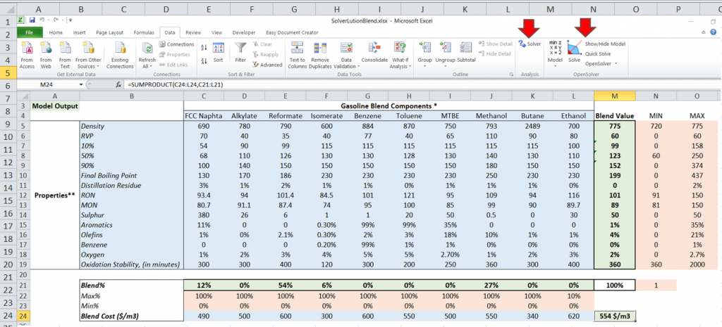Production Scheduling Optimization Techniques using Excel Solver